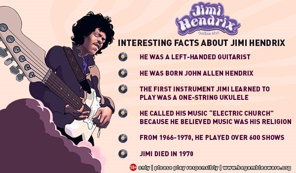 10 Interesting Facts about Jimi Hendrix